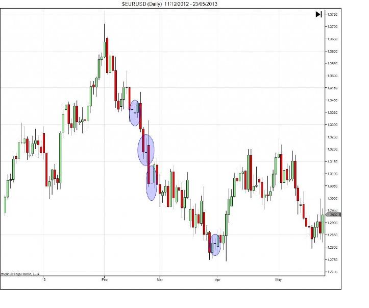 1fta forex trading course pdf