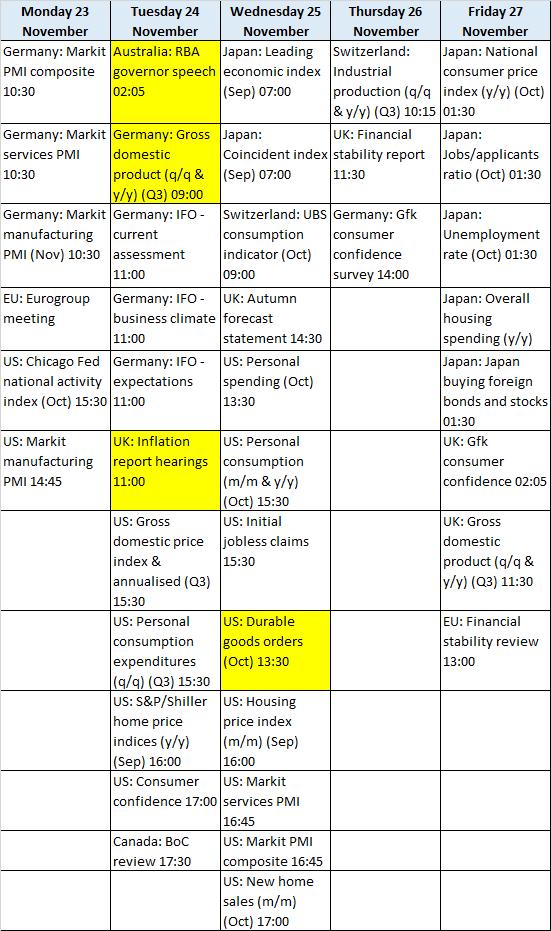Trading calendar
