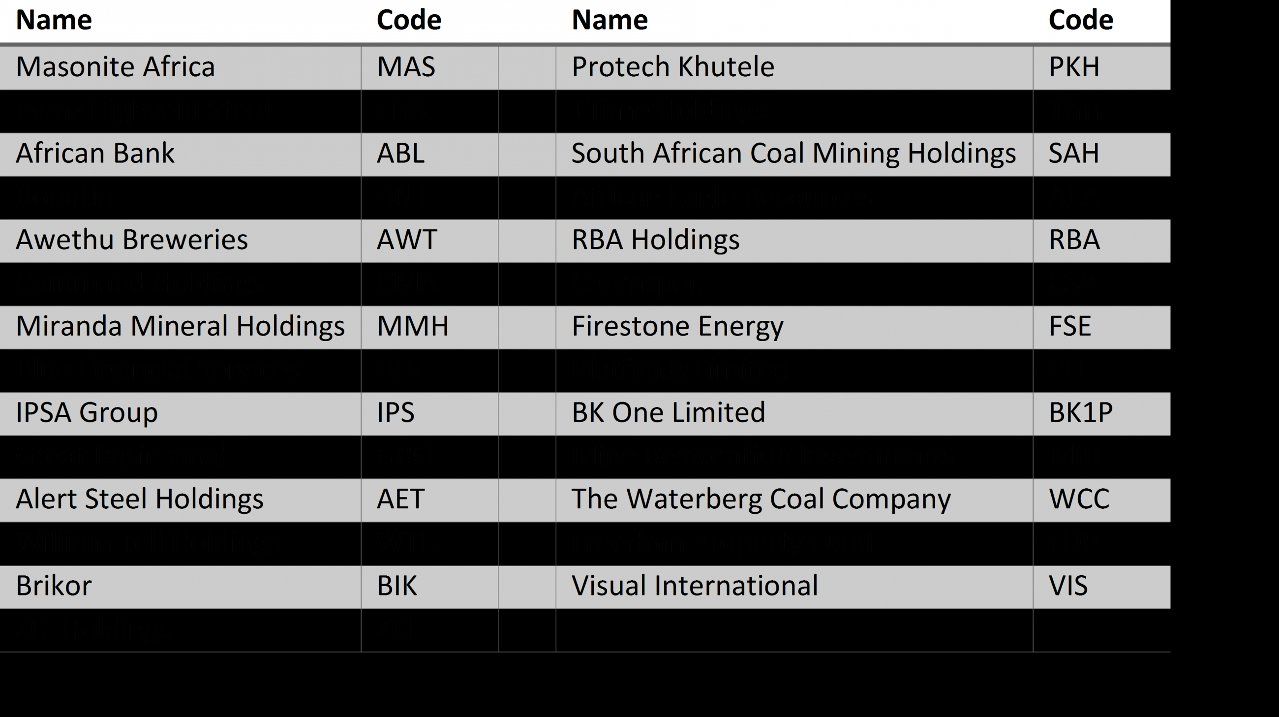 african bank preference shares