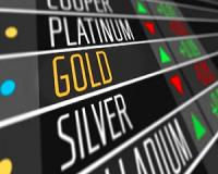 "Has gold lost its ""safe-haven"" status?"