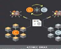 What are Atomic Swaps? And how can they revolutionise decentralised crypto trading?