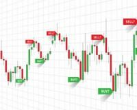 Three most useful charts to trade forex