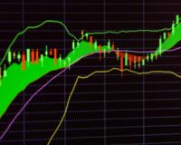 How to use Bollinger bands to profit from this resource stock